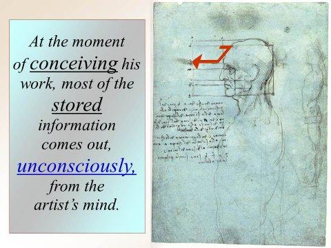 The inteligent eye  Masterclass 2007 évocation des processus de création dans l'art contemporain et dans la danse